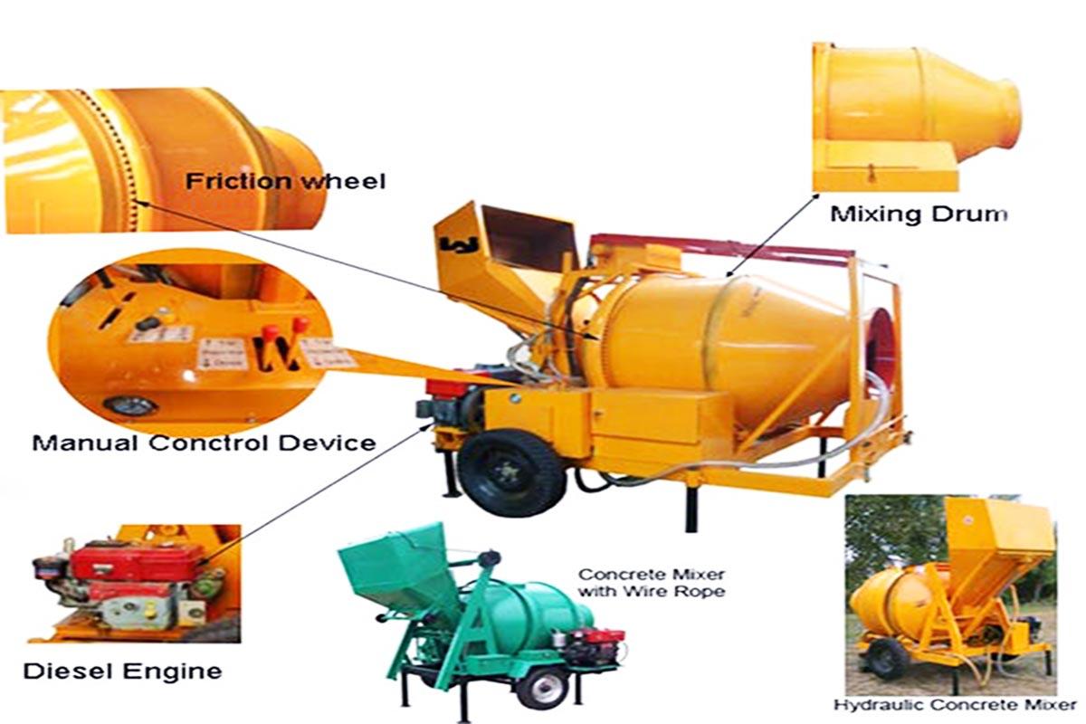 Compoents of Diesel Concrete Mixer